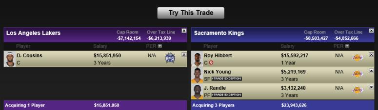 LakersKingsCousinsHibbertTradeFull